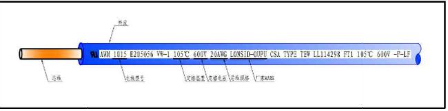 电线型号图.jpg